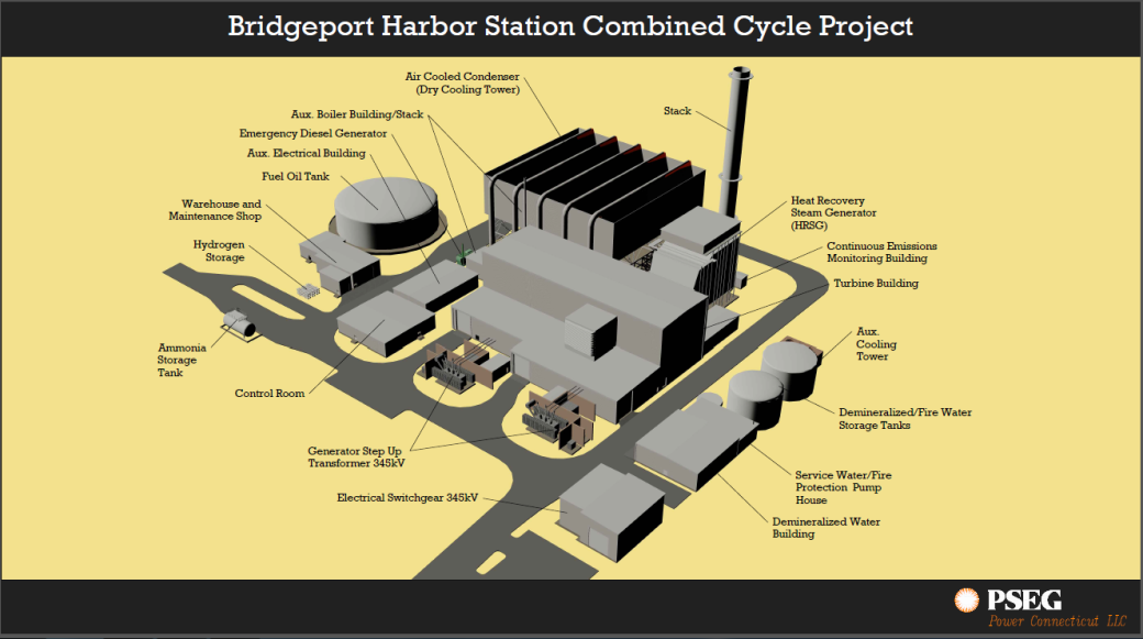 bridgeport_harbor_CC_project